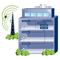 Introducing Procom DAS (Distributed Antenna System) Solution for Indoor Coverage